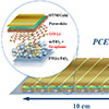 Graphene-Perovskite Solar module with efficiency 12.6%